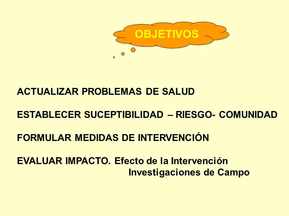 OBJETIVOS ACTUALIZAR PROBLEMAS DE SALUD
