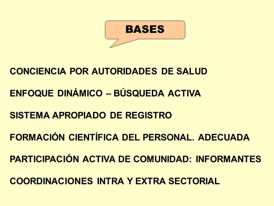 BASES CONCIENCIA POR AUTORIDADES DE SALUD