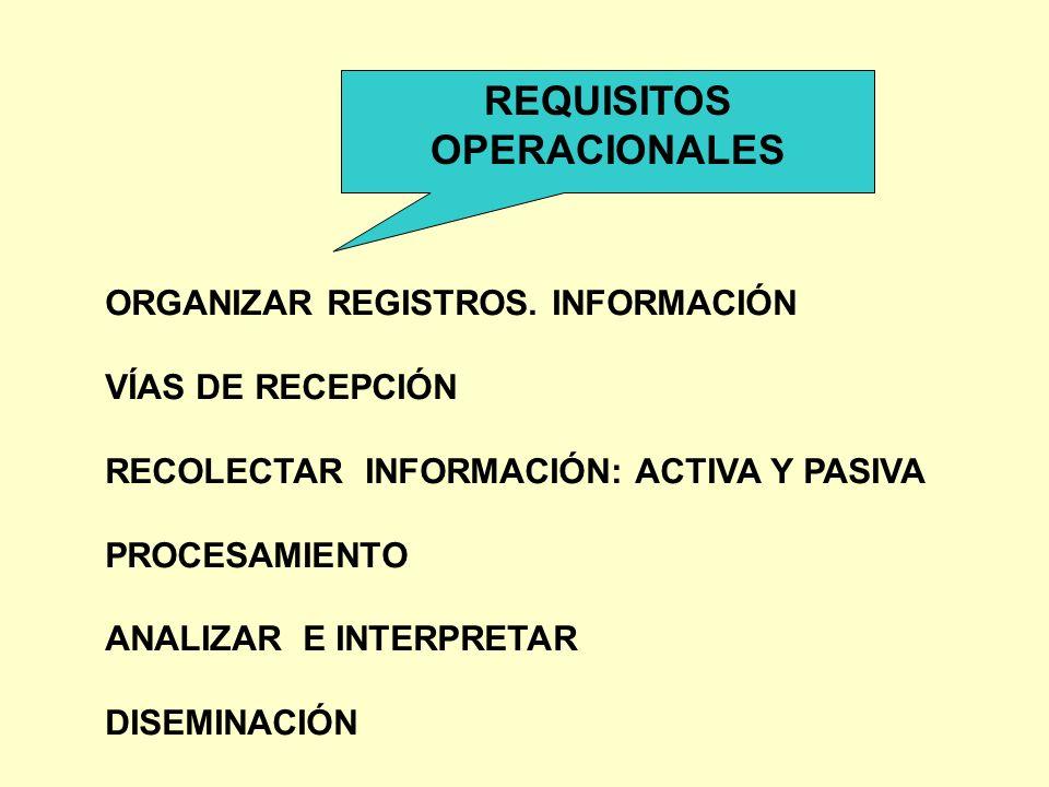 REQUISITOS OPERACIONALES
