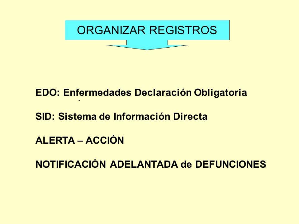 ORGANIZAR REGISTROS EDO: Enfermedades Declaración Obligatoria .
