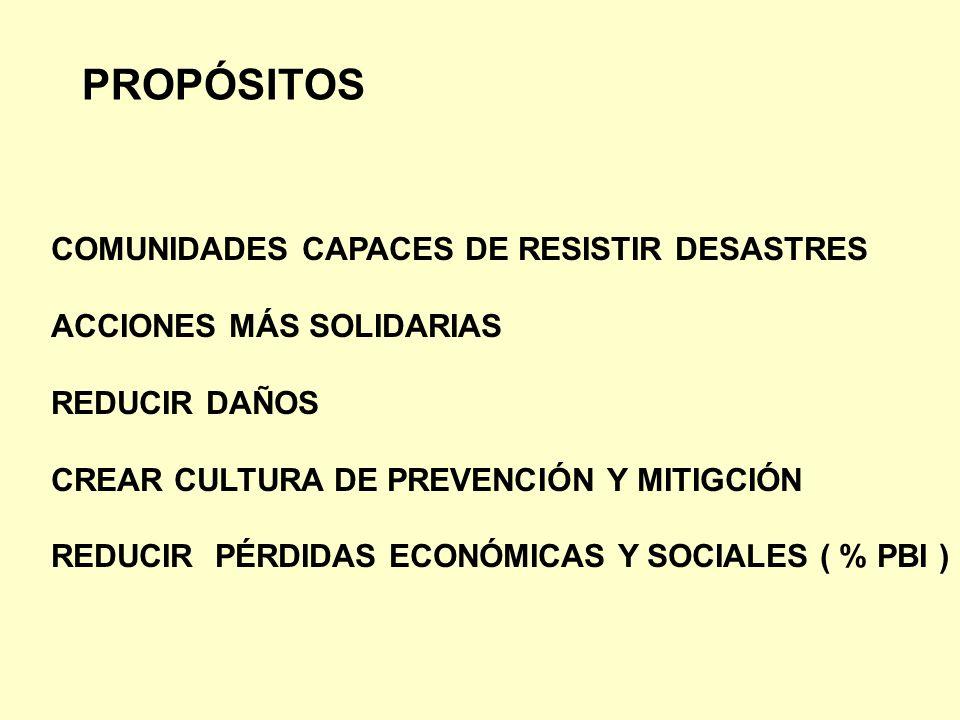 PROPÓSITOS COMUNIDADES CAPACES DE RESISTIR DESASTRES