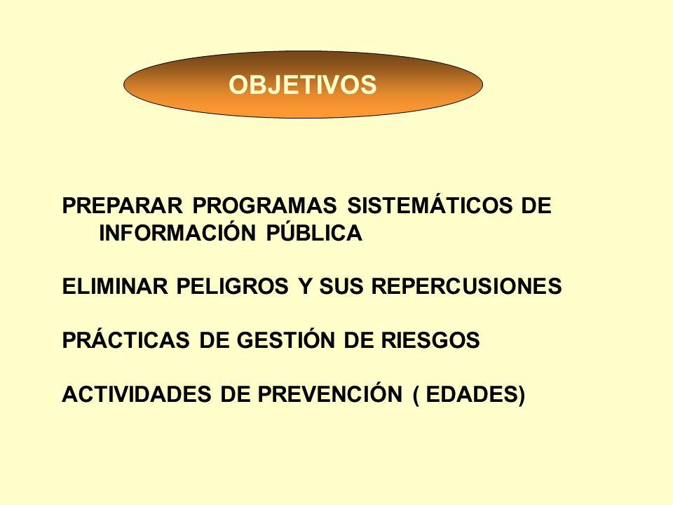 OBJETIVOS PREPARAR PROGRAMAS SISTEMÁTICOS DE INFORMACIÓN PÚBLICA