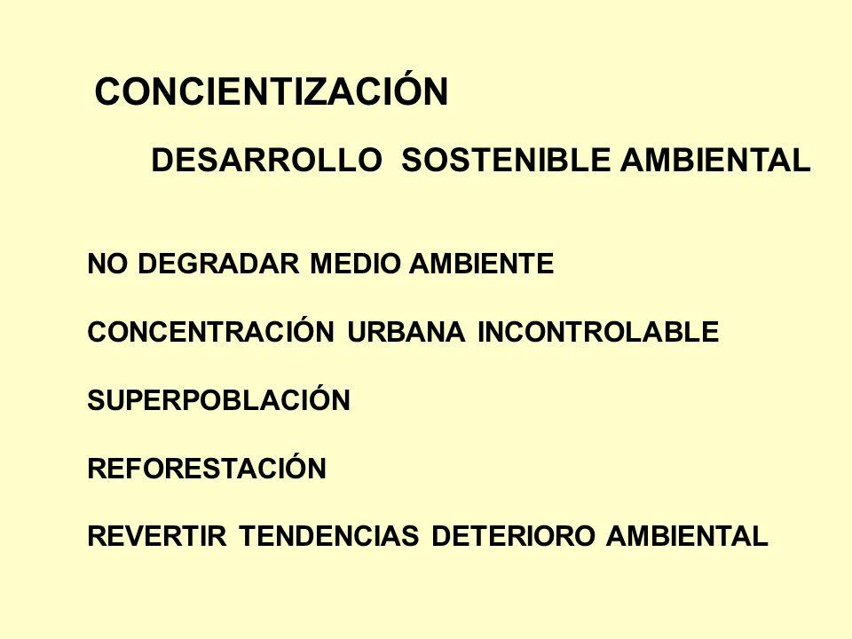 CONCIENTIZACIÓN DESARROLLO SOSTENIBLE AMBIENTAL