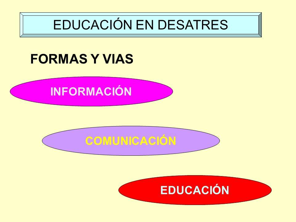 EDUCACIÓN EN DESATRES FORMAS Y VIAS INFORMACIÓN COMUNICACIÓN EDUCACIÓN