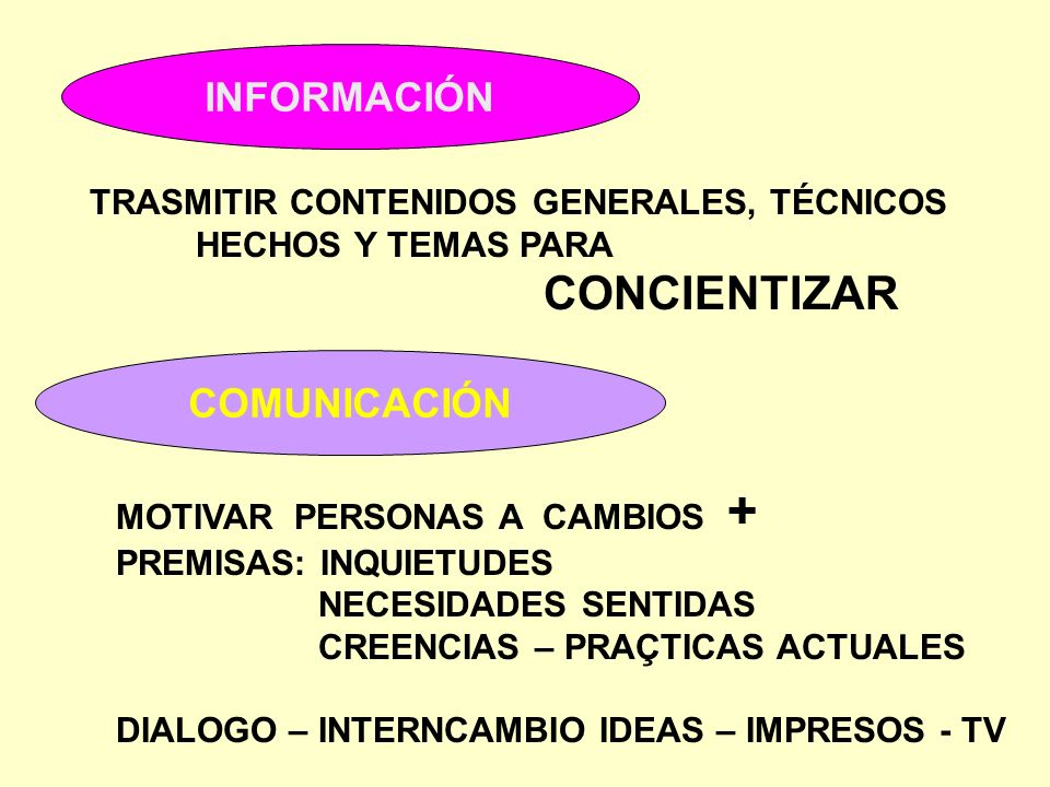 INFORMACIÓN COMUNICACIÓN