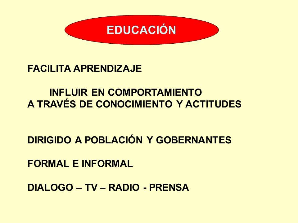 EDUCACIÓN FACILITA APRENDIZAJE INFLUIR EN COMPORTAMIENTO