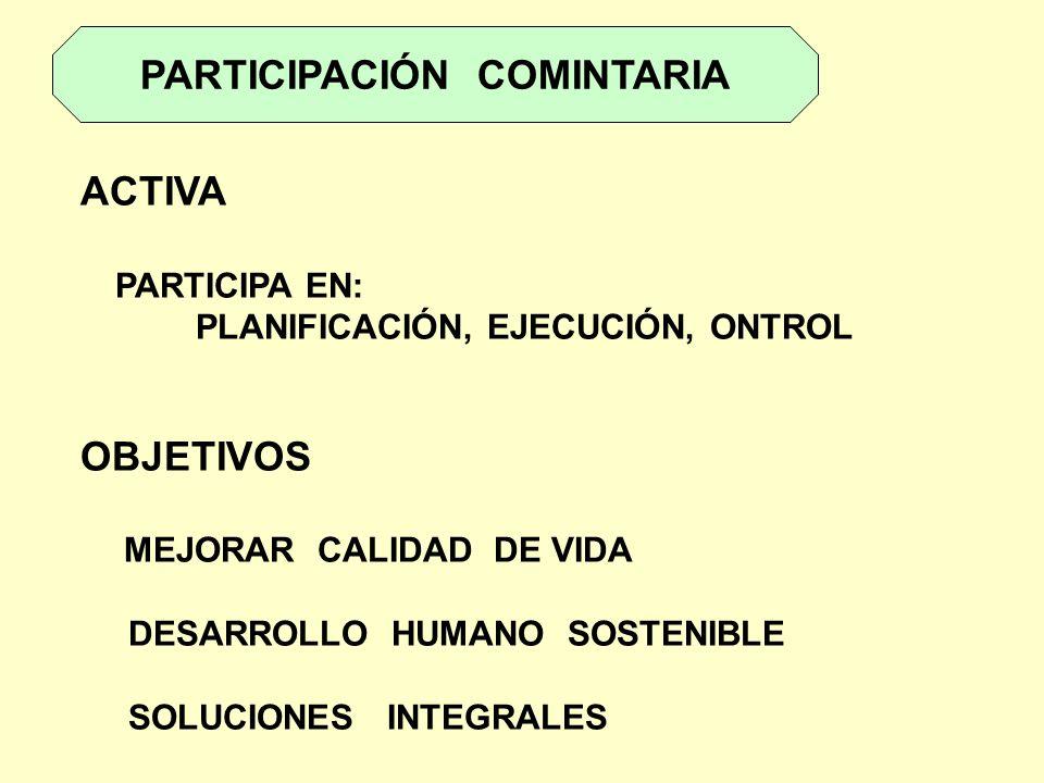 PARTICIPACIÓN COMINTARIA