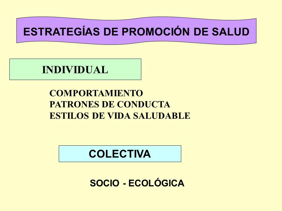ESTRATEGÍAS DE PROMOCIÓN DE SALUD