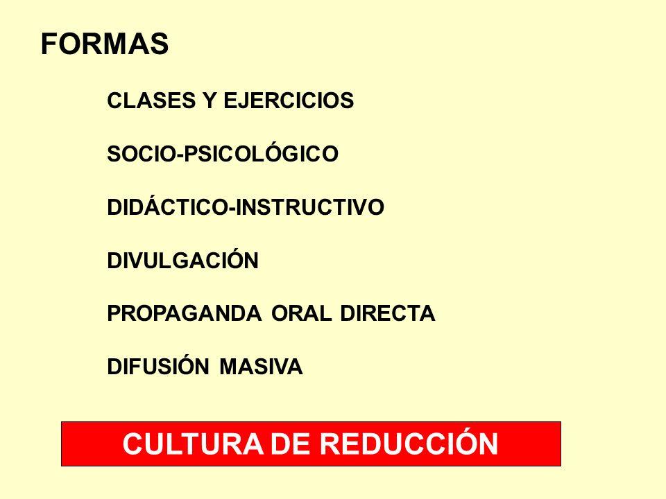 FORMAS CULTURA DE REDUCCIÓN CLASES Y EJERCICIOS SOCIO-PSICOLÓGICO