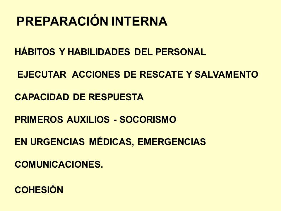 PREPARACIÓN INTERNA HÁBITOS Y HABILIDADES DEL PERSONAL