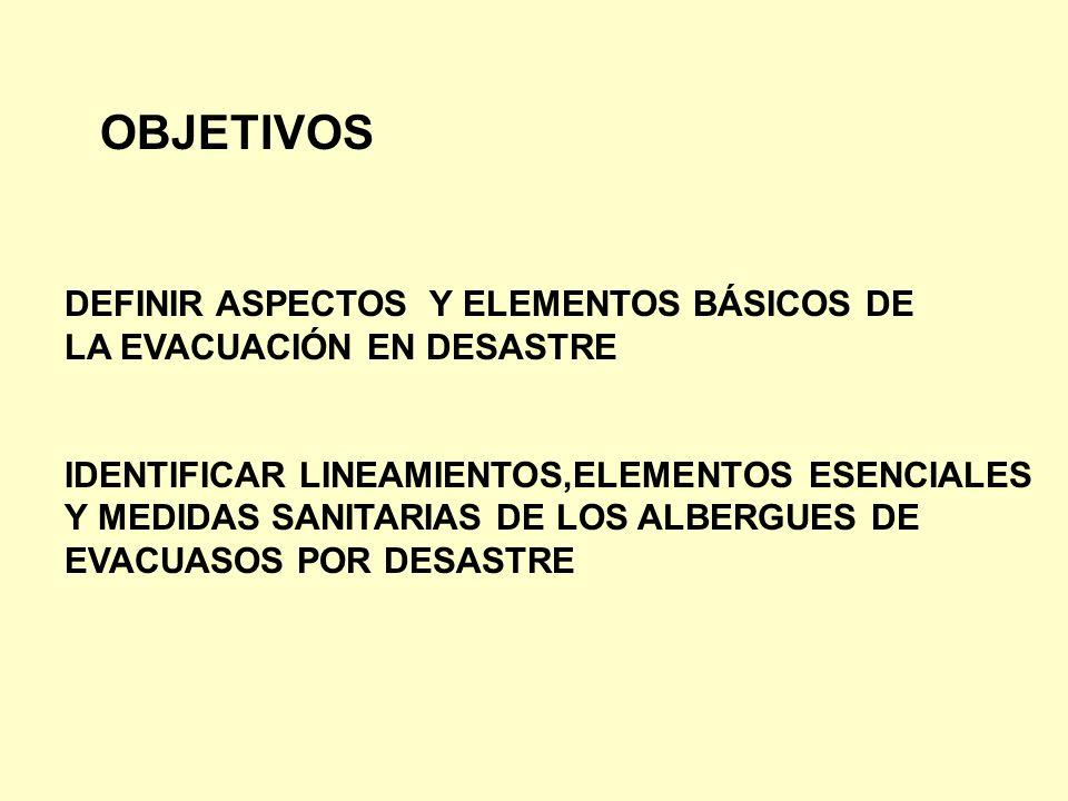 OBJETIVOS DEFINIR ASPECTOS Y ELEMENTOS BÁSICOS DE