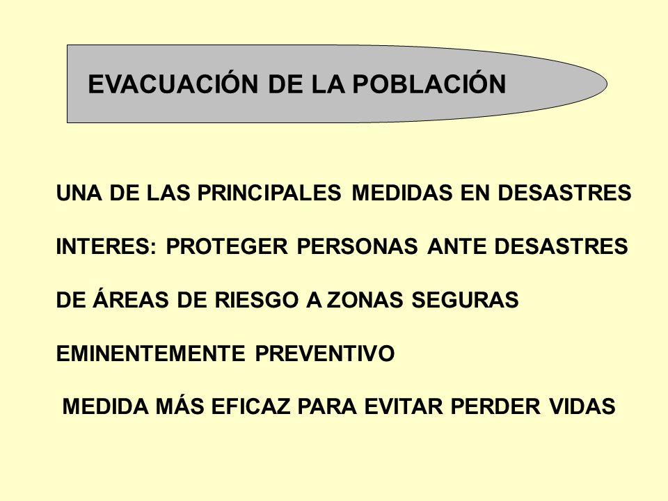 EVACUACIÓN DE LA POBLACIÓN