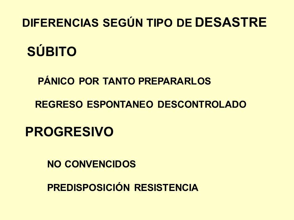 SÚBITO PROGRESIVO DIFERENCIAS SEGÚN TIPO DE DESASTRE
