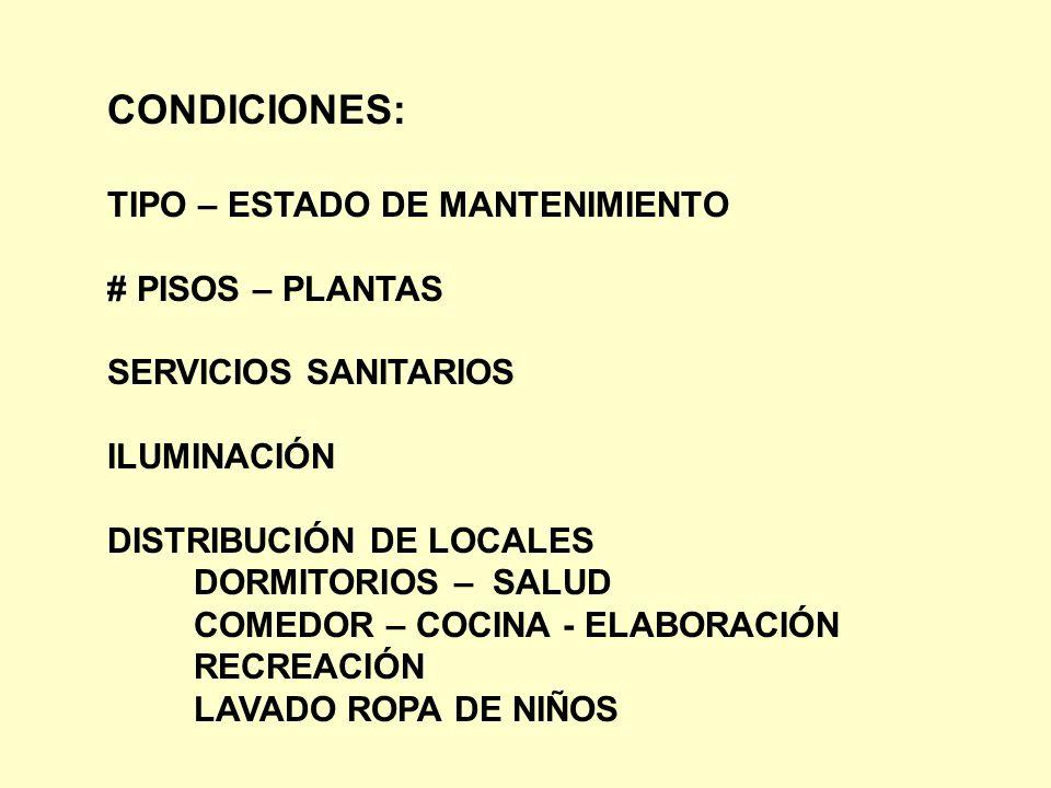 CONDICIONES: TIPO – ESTADO DE MANTENIMIENTO # PISOS – PLANTAS