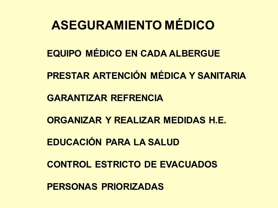 ASEGURAMIENTO MÉDICO EQUIPO MÉDICO EN CADA ALBERGUE