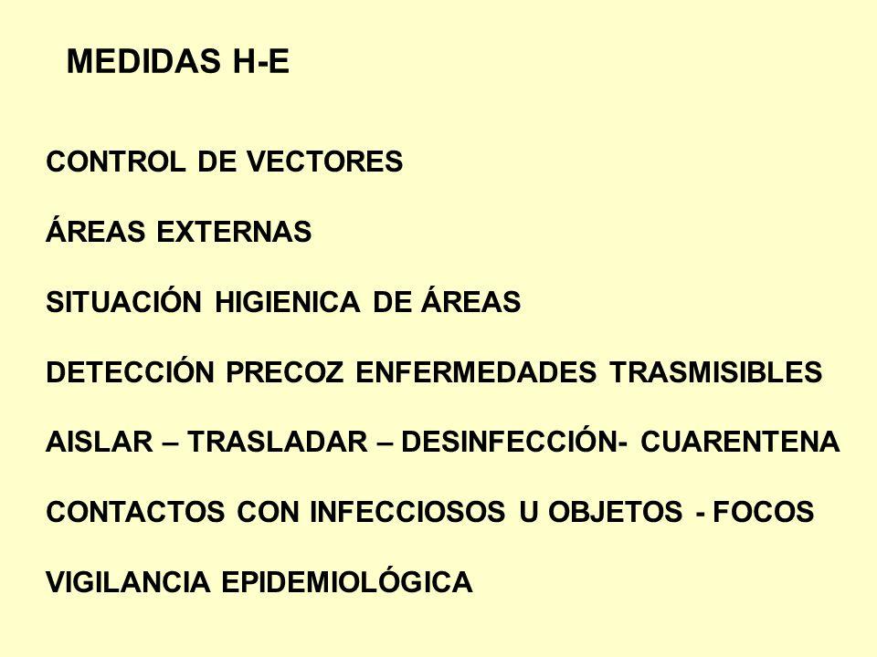 MEDIDAS H-E CONTROL DE VECTORES ÁREAS EXTERNAS