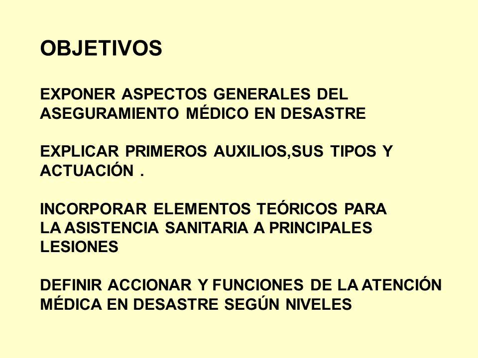 OBJETIVOS EXPONER ASPECTOS GENERALES DEL