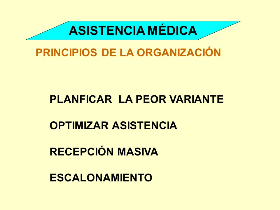 ASISTENCIA MÉDICA PRINCIPIOS DE LA ORGANIZACIÓN