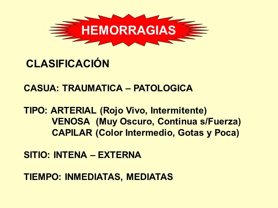 HEMORRAGIAS CLASIFICACIÓN CASUA: TRAUMATICA – PATOLOGICA