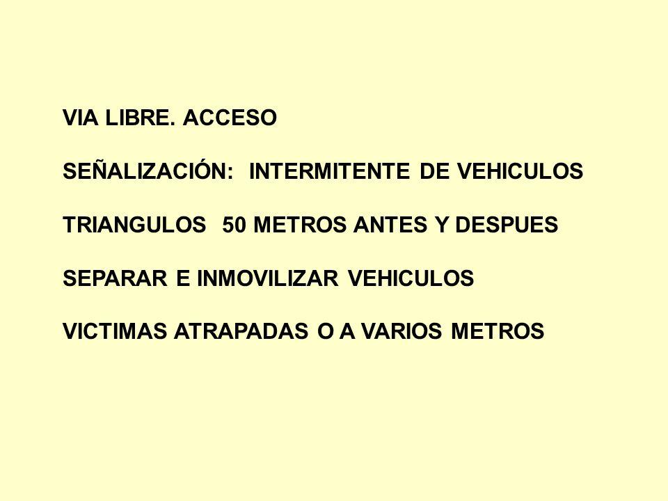 VIA LIBRE. ACCESO SEÑALIZACIÓN: INTERMITENTE DE VEHICULOS. TRIANGULOS 50 METROS ANTES Y DESPUES.
