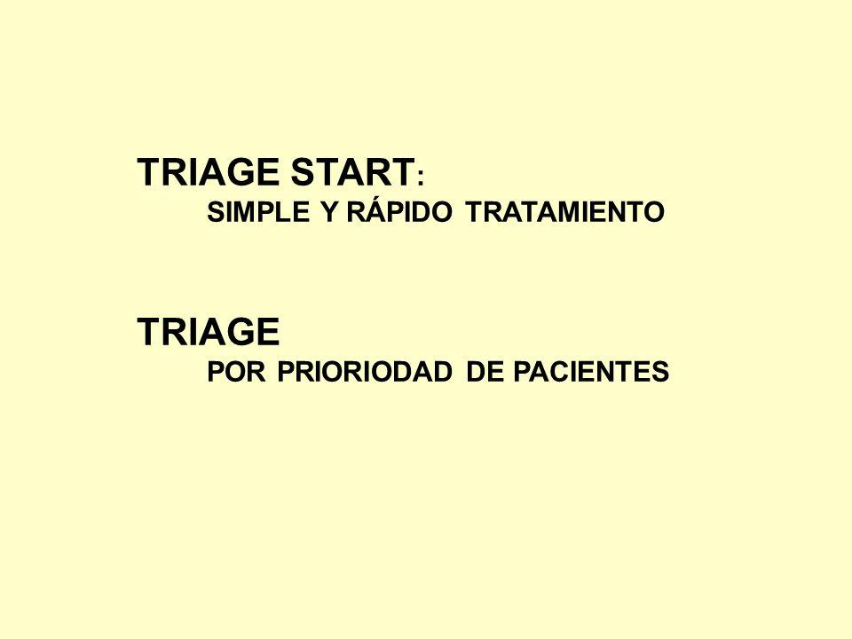 TRIAGE START: TRIAGE SIMPLE Y RÁPIDO TRATAMIENTO