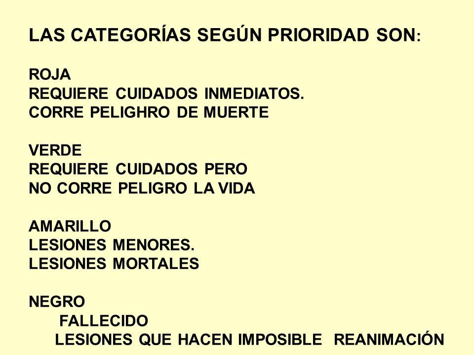 LAS CATEGORÍAS SEGÚN PRIORIDAD SON: