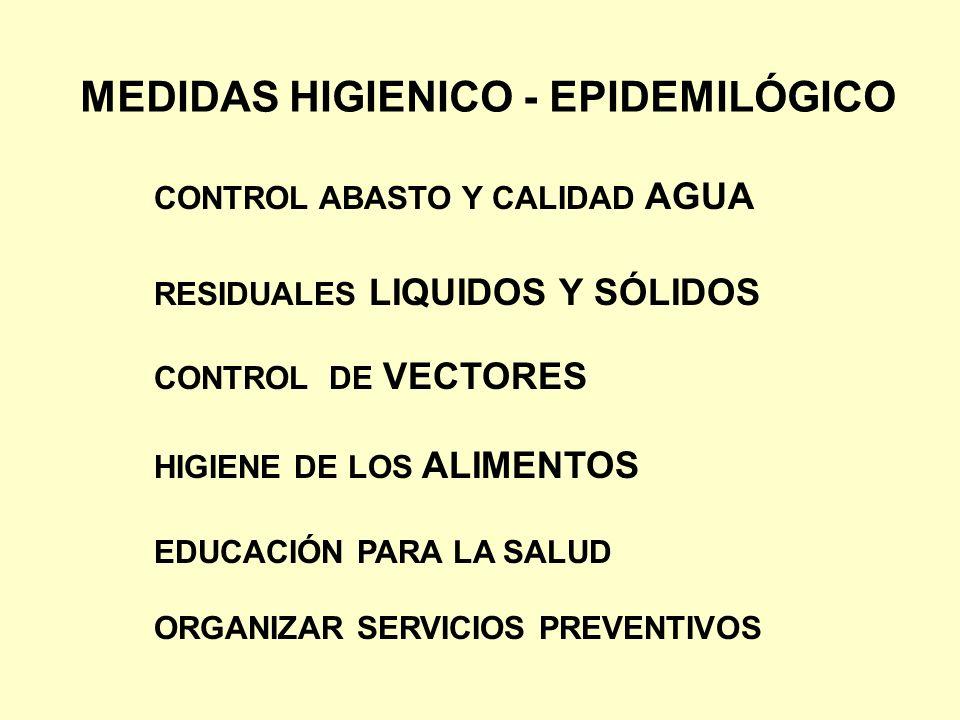 MEDIDAS HIGIENICO - EPIDEMILÓGICO