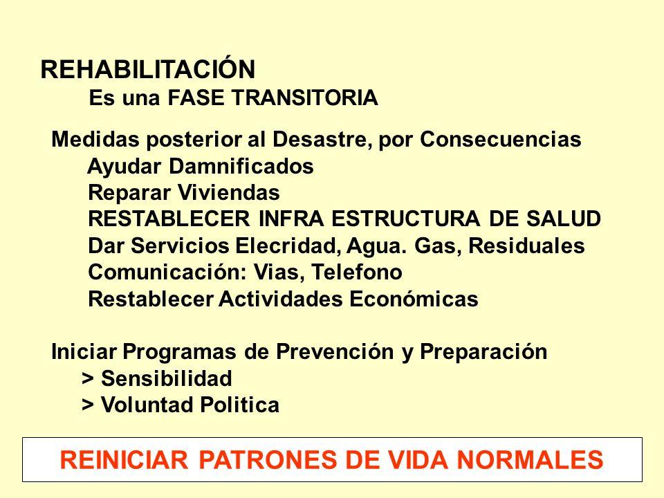 REINICIAR PATRONES DE VIDA NORMALES