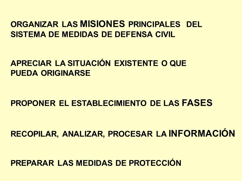 ORGANIZAR LAS MISIONES PRINCIPALES DEL