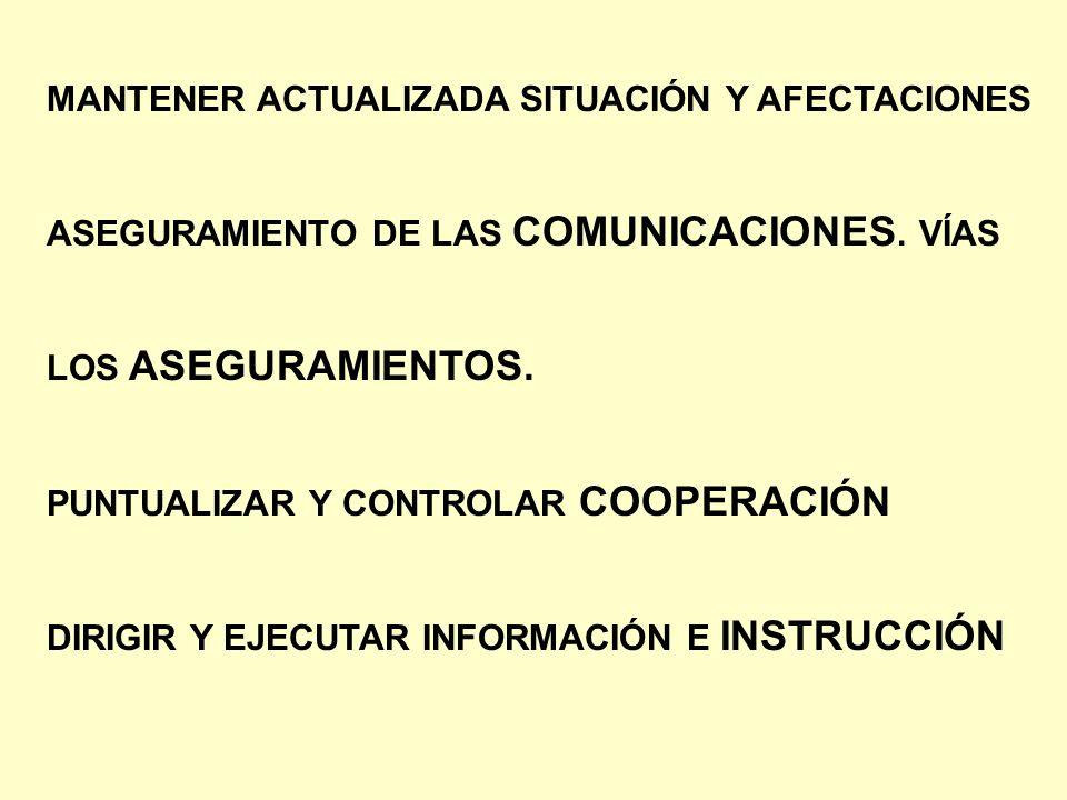 MANTENER ACTUALIZADA SITUACIÓN Y AFECTACIONES
