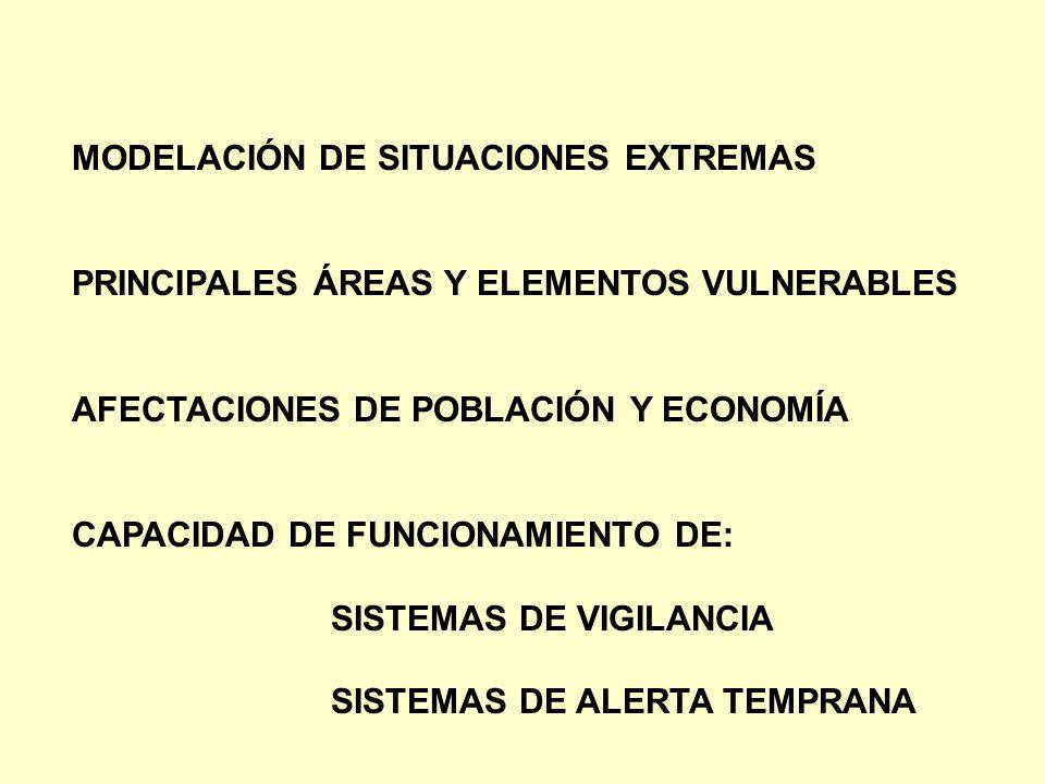 MODELACIÓN DE SITUACIONES EXTREMAS