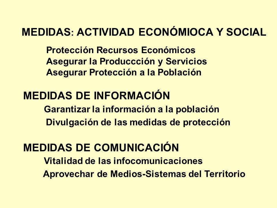 MEDIDAS DE INFORMACIÓN Garantizar la información a la población