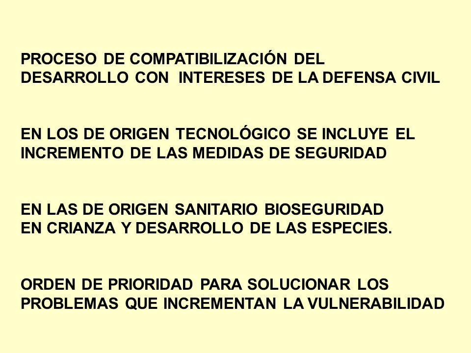 PROCESO DE COMPATIBILIZACIÓN DEL