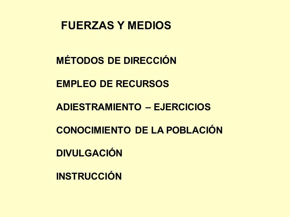 FUERZAS Y MEDIOS MÉTODOS DE DIRECCIÓN EMPLEO DE RECURSOS