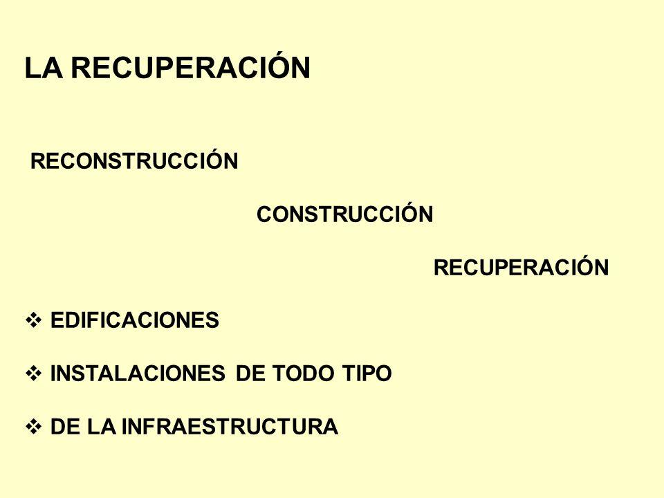 LA RECUPERACIÓN RECONSTRUCCIÓN CONSTRUCCIÓN RECUPERACIÓN EDIFICACIONES