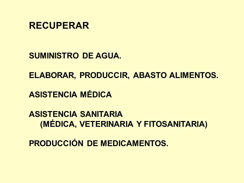 RECUPERAR SUMINISTRO DE AGUA. ELABORAR, PRODUCCIR, ABASTO ALIMENTOS.