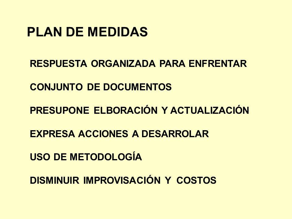 PLAN DE MEDIDAS RESPUESTA ORGANIZADA PARA ENFRENTAR