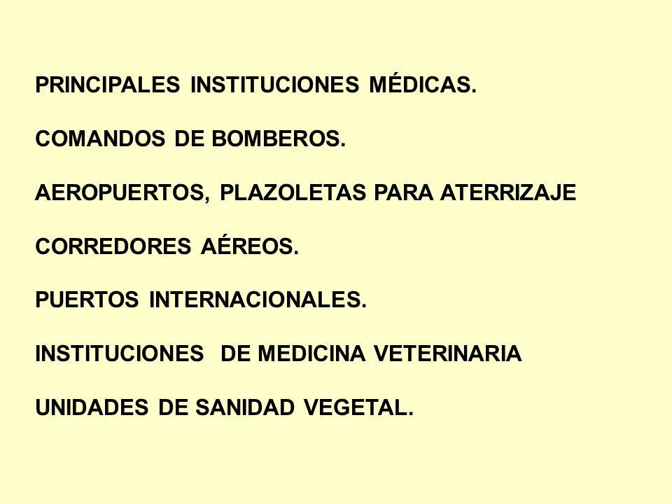 PRINCIPALES INSTITUCIONES MÉDICAS.
