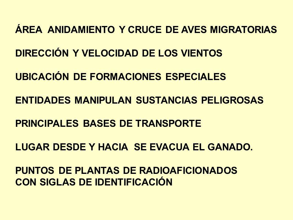ÁREA ANIDAMIENTO Y CRUCE DE AVES MIGRATORIAS