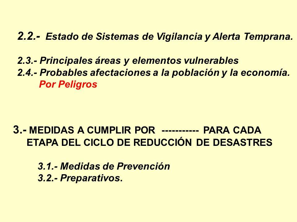 2.2.- Estado de Sistemas de Vigilancia y Alerta Temprana.