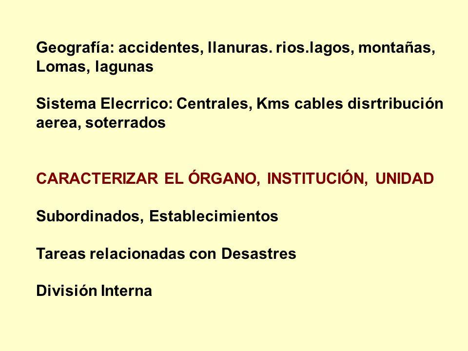 Geografía: accidentes, llanuras. rios.lagos, montañas,