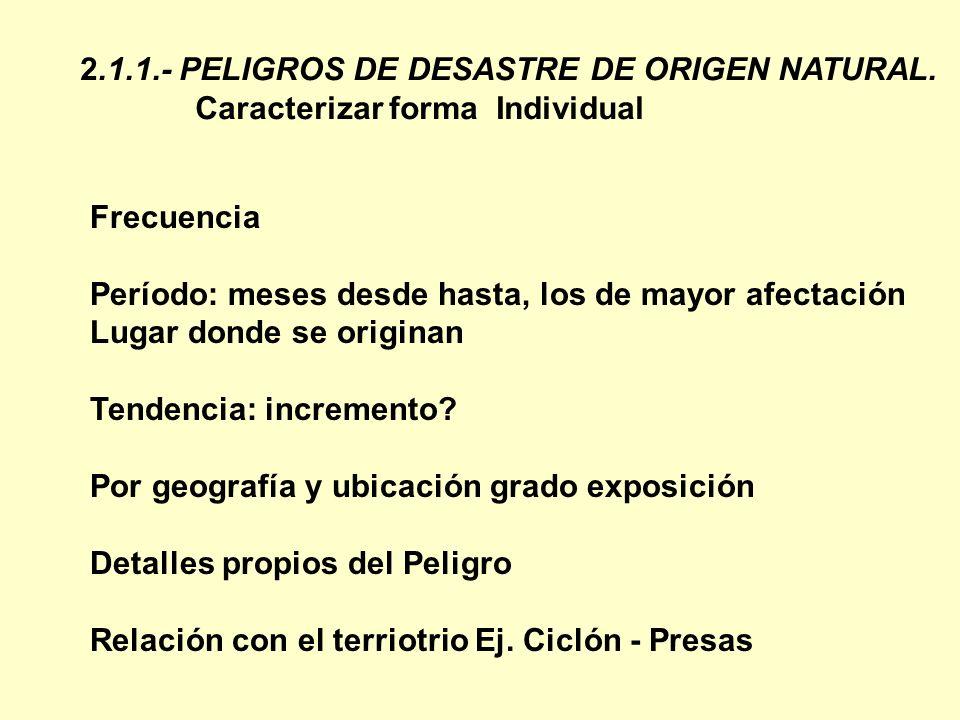 2.1.1.- PELIGROS DE DESASTRE DE ORIGEN NATURAL.