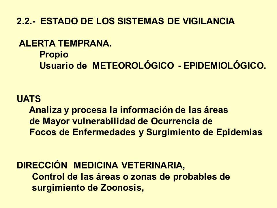 2.2.- ESTADO DE LOS SISTEMAS DE VIGILANCIA