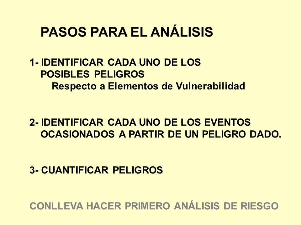 PASOS PARA EL ANÁLISIS 1- IDENTIFICAR CADA UNO DE LOS