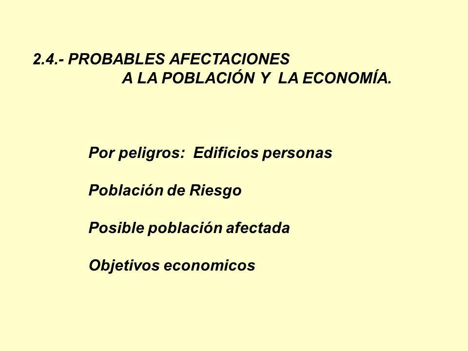 2.4.- PROBABLES AFECTACIONES