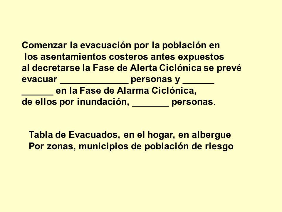 Comenzar la evacuación por la población en