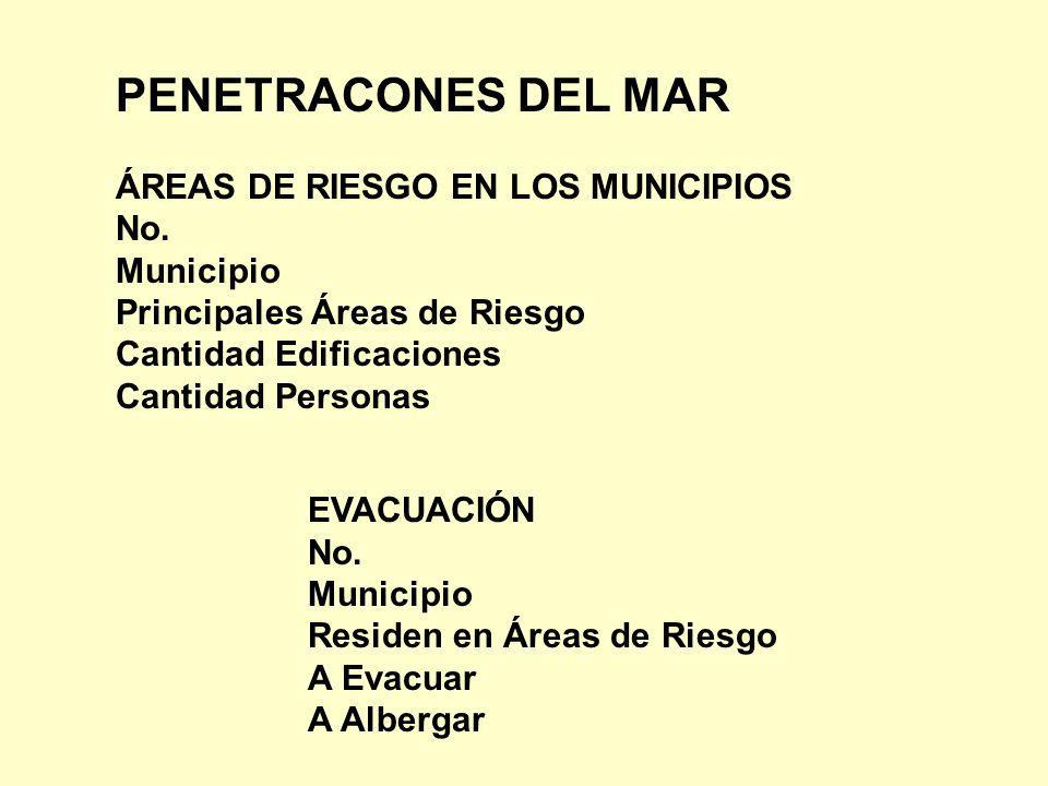 PENETRACONES DEL MAR ÁREAS DE RIESGO EN LOS MUNICIPIOS No. Municipio