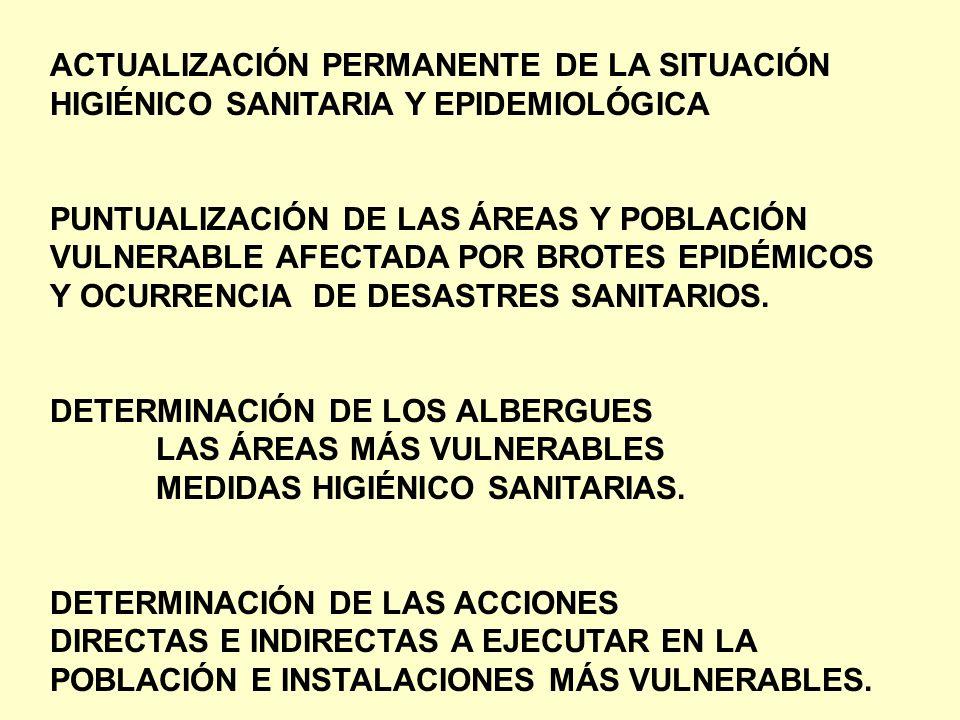 ACTUALIZACIÓN PERMANENTE DE LA SITUACIÓN