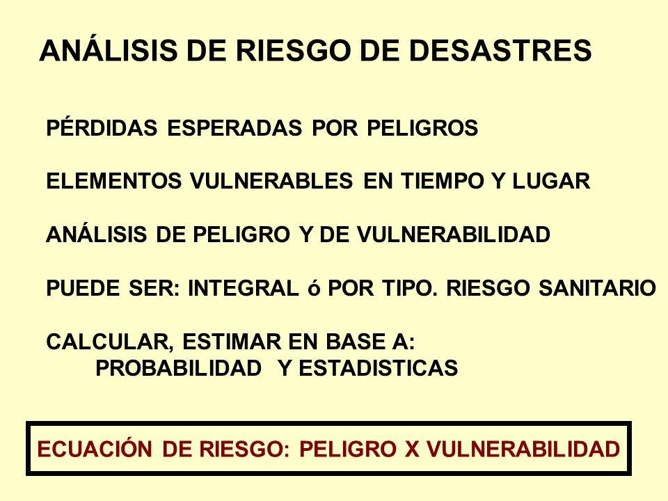 ECUACIÓN DE RIESGO: PELIGRO X VULNERABILIDAD