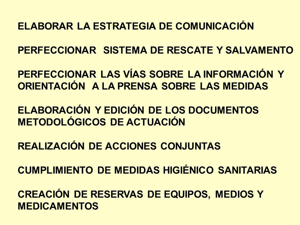 ELABORAR LA ESTRATEGIA DE COMUNICACIÓN